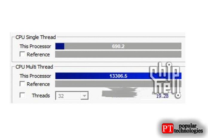 5950X или 3950X - Игровая производительность3