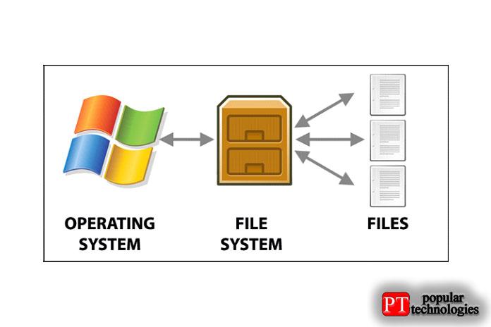 Как восстановить данные из файловой системы FAT