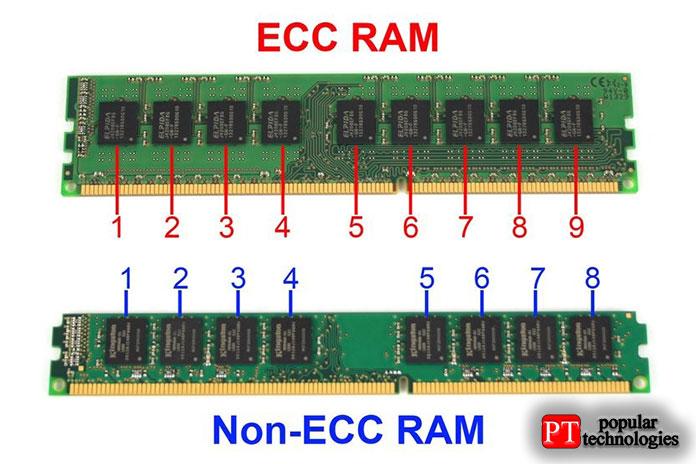 Код исправления ошибок DDR5 (ECC)