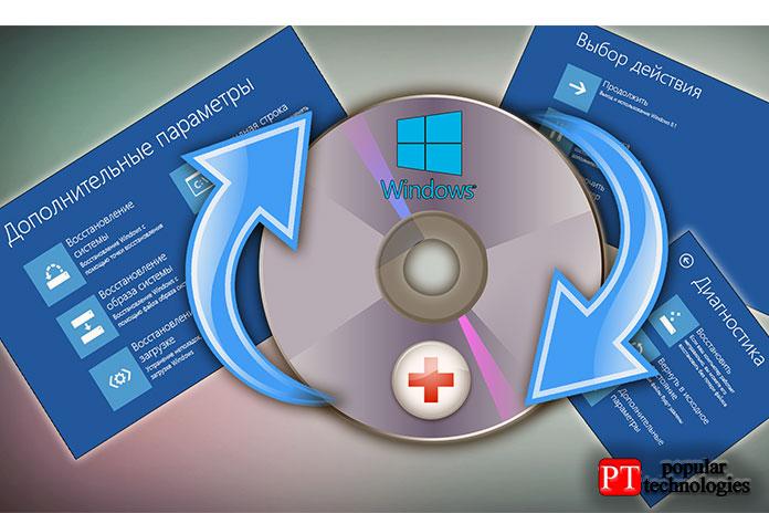 диск восстановления Windows