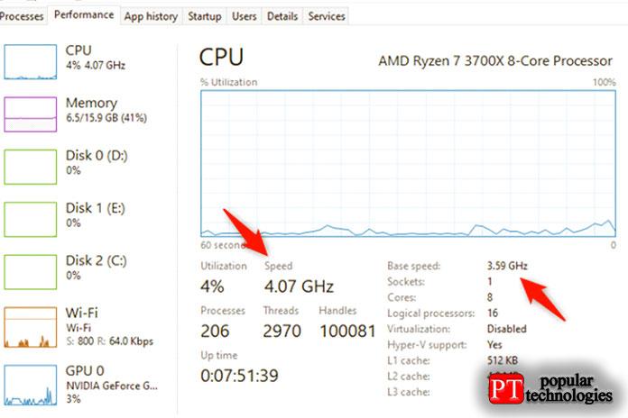 Смотрите базовую скорость процессора искорость процессора вреальном времени спомощью диспетчера задач