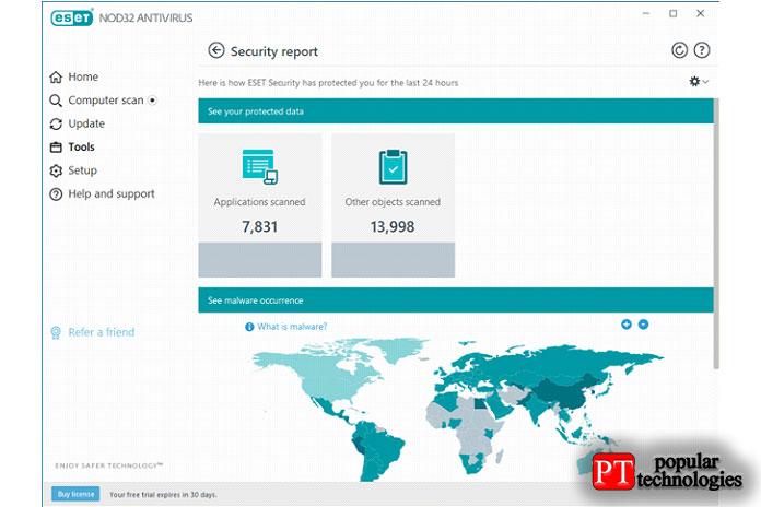 Отчёт обезопасности отESET NOD32 Antivirus
