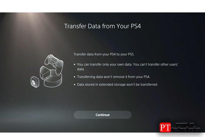 Перенос игр и сохранений с PS4