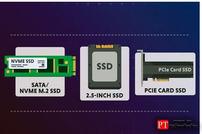 Типы SSD