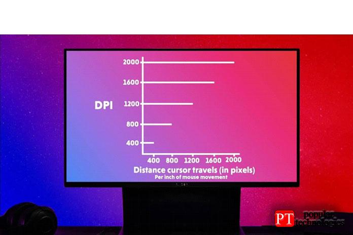 Что означает DPI