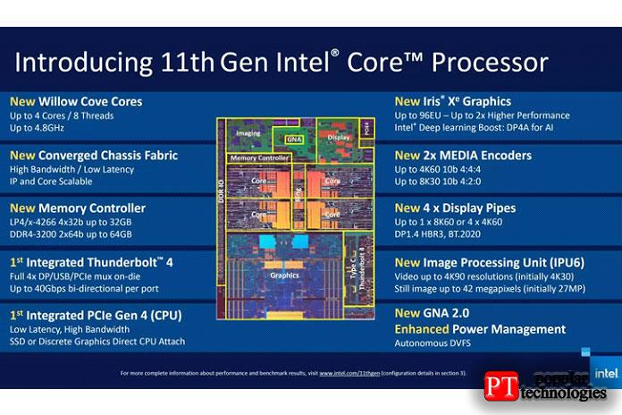 Также были внесены незначительные изменения вконструкцию ядра процессора