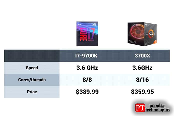 AMD предлагает дополнительные скидки ивобласти процессоров