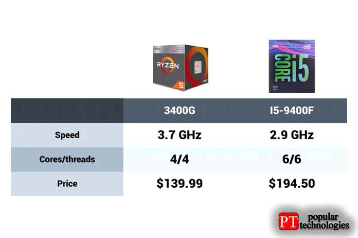 Каждый процессор Intel Core также включает всебя