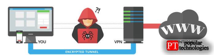 Перед тем, как выбрать поставщика VPN