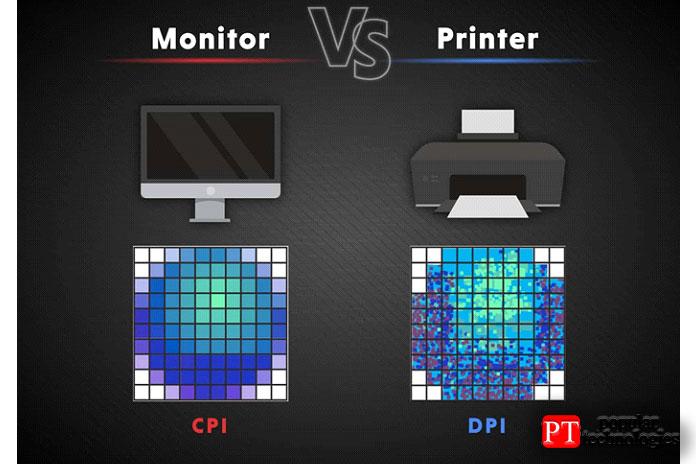 CPI и DPI что они означают