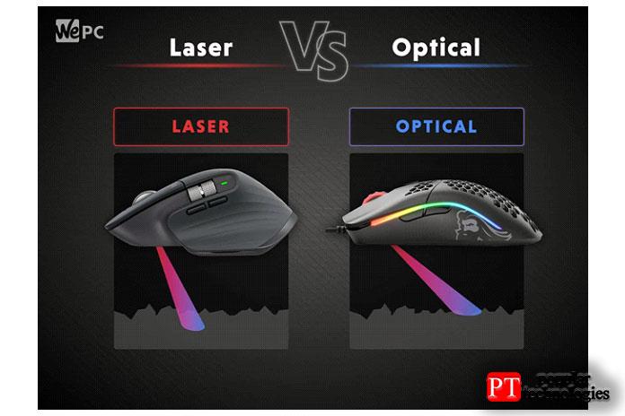 В чем разница между оптическими и лазерными мышками