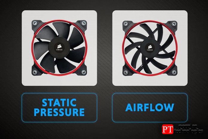 Типы вентиляторов воздушный поток или статическое давление