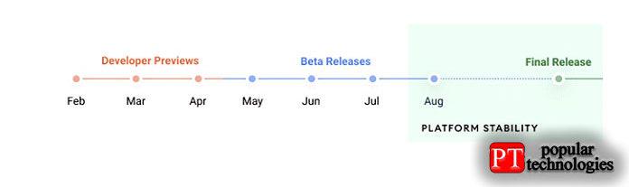 Первый разработчик предварительный Android 12продолжал жить на18февраля
