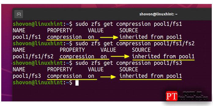 Поскольку вынеустановили свойство сжатия для файловых систем fs1
